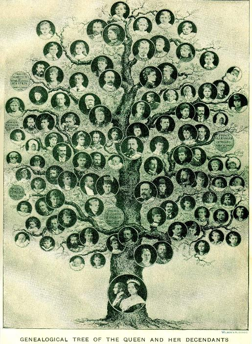 family tree of queen victoria 1901